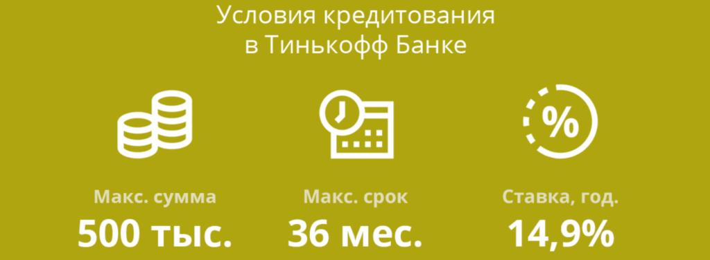 Условия кредита Тинькофф Банка для физических лиц