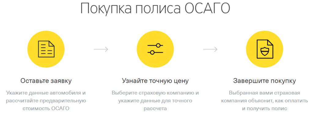 Купить полис автострахования ОСАГО в Тинькофф Банке онлайн