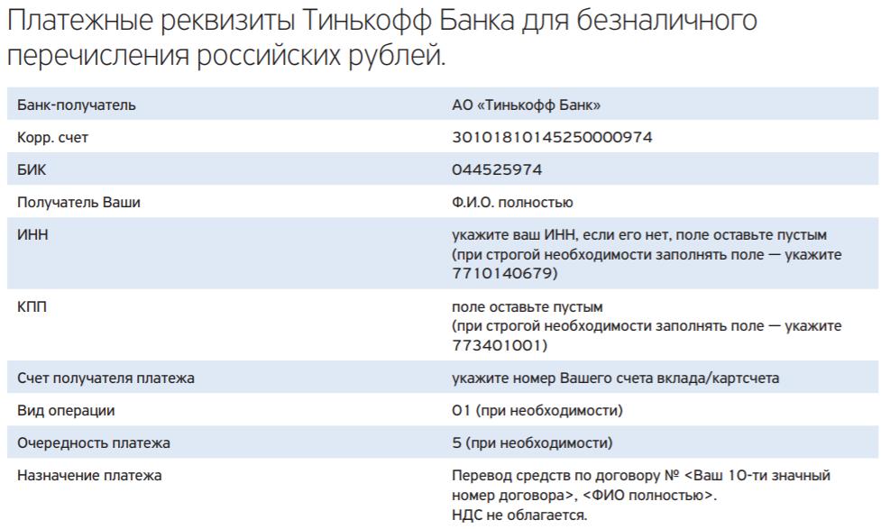 Реквизиты Тинькофф Банка