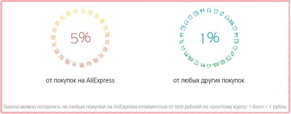 Изображение - Карта тинькофф алиэкспресс 2-10