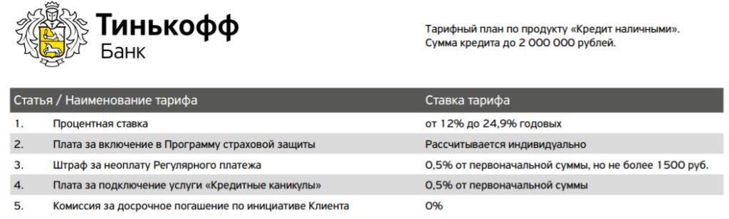 Кредит наличными для пенсионеров 12 процентов в Тинькофф Банке