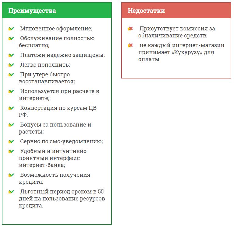 Преимущества и недостатки кредитной карты «Кукуруза» Тинькофф Банка