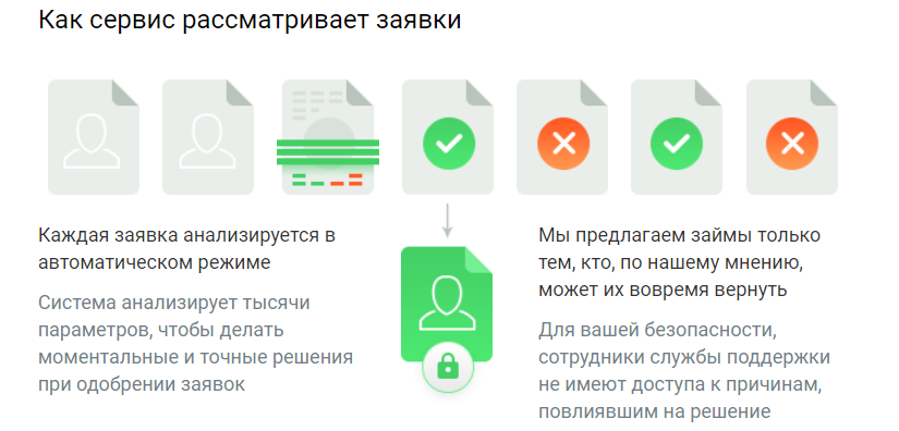 Как взять потребительский кредит в Тинькофф банке наличными без справок и поручителей: онлайн калькулятор для рассчета и условия 2019 года