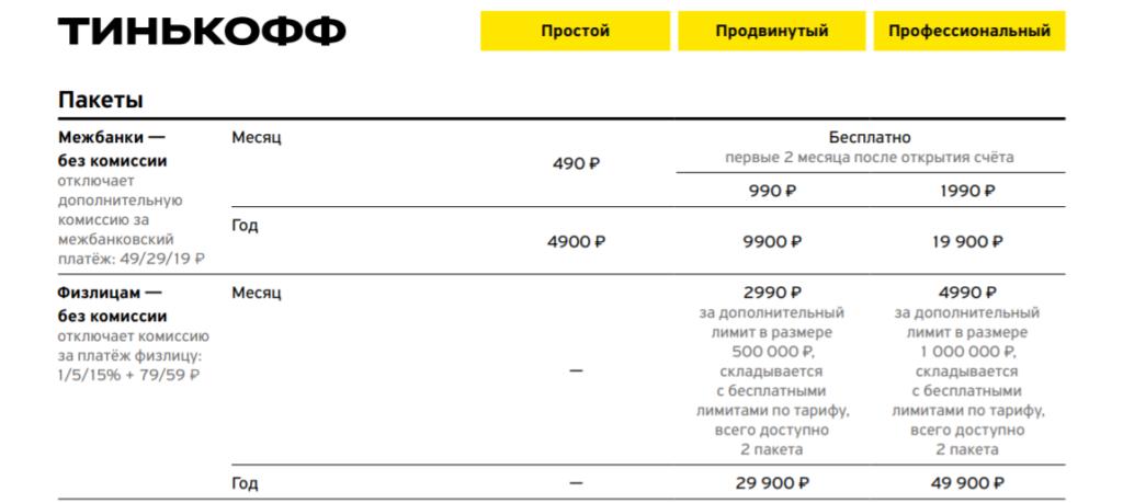 Лимиты по тарифам РКО в Тинькофф
